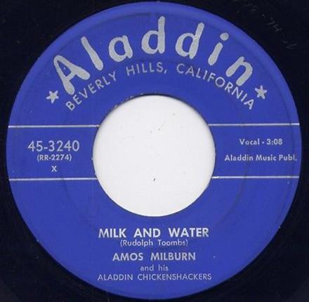 Milkwater